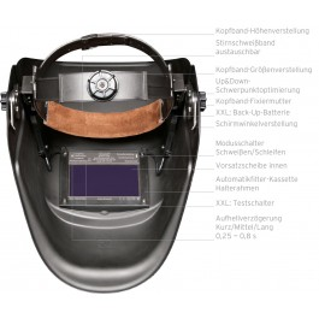 Stirnschweißband lose 195x80mm - 'Textil/Schwarz'